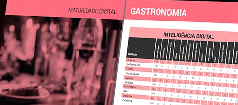 Conheça o Grau de Maturidade Digital dos restaurantes gaúchos